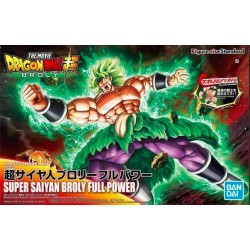 Super Saiyan Broly Full Power